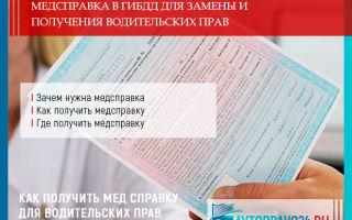 Медсправка в ГИБДД для замены и получения водительских прав в 2021 году