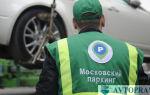 Обжалование штрафа ГИБДД за парковку в Москве