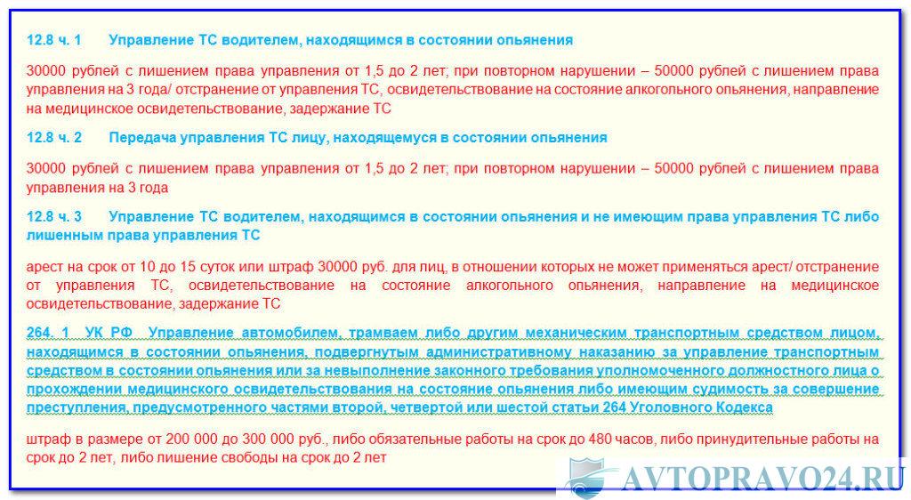 Статьи КоАП о для лишения удостоверения и назначении штрафа