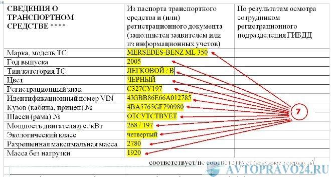 Данные по ТС в заявлении на регистрацию авто в гибдд